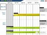 Intel產品路線圖曝光 明年二季度更新CometLake架構家族