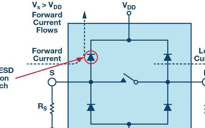 你了解过压故障保护模拟开关代替分立保护器件?