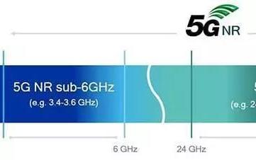 "5G的关键""灵魂""技术:毫米波"