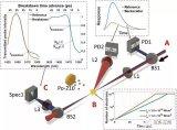 马里兰大学物理学家开发了一种强大的新方法来检测放射性物质