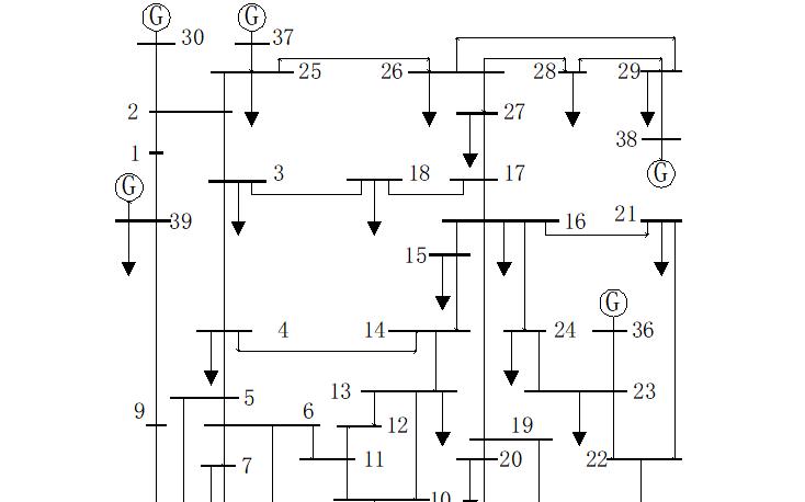 IEEE39总线系统接线图免费下载