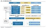 深度解析模拟IC产业现状及国产可替代性!