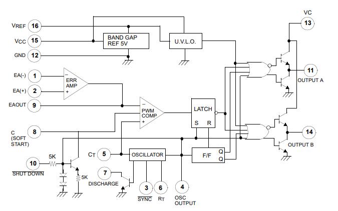 KA3525A SMPS控制器的数据手册资料免费下载