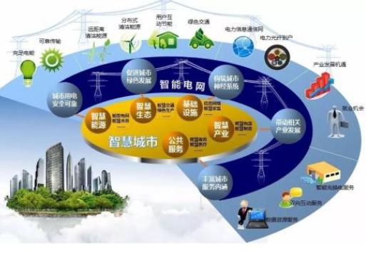 上海三星镇打造出了全部采用可再生能源发电的智能微电网