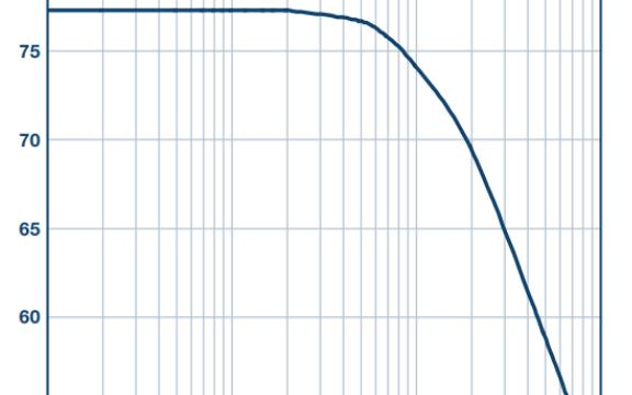 利用高效率 超低功耗开关稳压器为精密SAR ADC供电