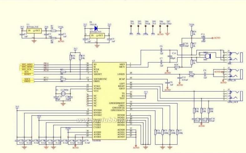 STM32F103ZET6最小系统板原理图和PCB文件免费下载