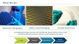 半导体工艺进步引领材料科技发展新方向,先进封装市场增长快