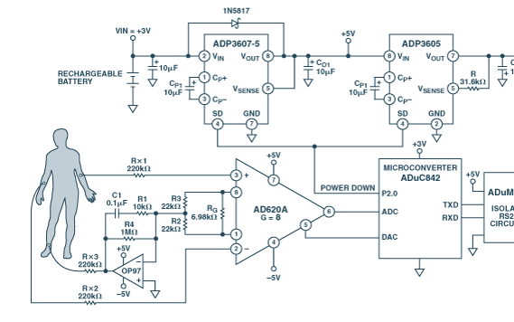 典型的模拟心电图拓扑结构和ECG信号链分析