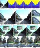增强自动驾驶仿真:自动驾驶技术在实验室更容易评估,提高路测的安全性