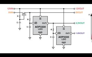 详解电源电压轨监控集成电源系统管理