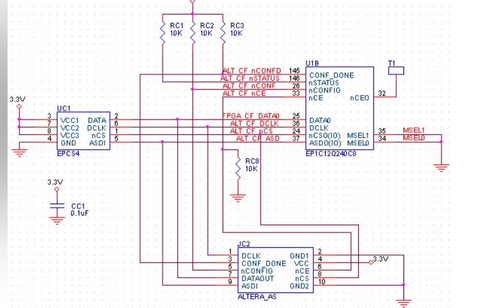 FPGA?#22363;?#20043;FPGA硬件最小系统设计的详细资料说明