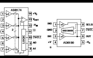 视频路由器的缓冲多路复用器作用分析