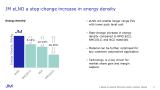 庄信万丰宣布将在波兰建立一个新的电池正材料生产工厂