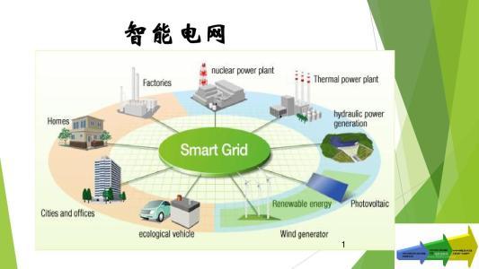 智能电网建设中三个重要概念的理解