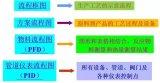工藝流程圖包括哪些,重點介紹PID的制圖標準與常用圖例