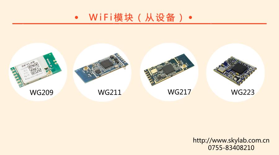 SKYLAB主设备/从设备WiFi模块功能介绍