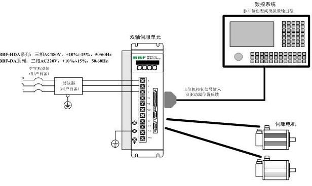 概述双机热备份伺服系统