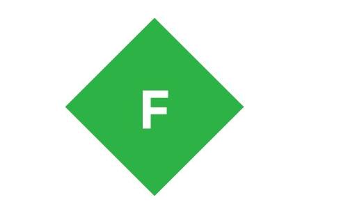 Fiddler抓包工具v4.6.1.5汉化版软件免费下载
