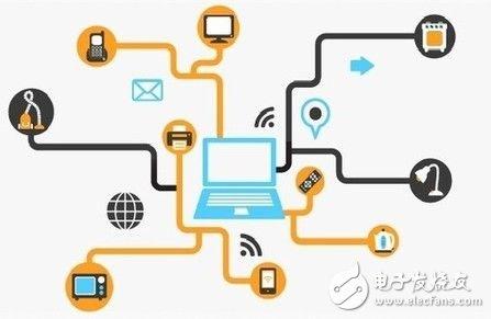 拥抱万亿市场,打造千亿物联网集群生态