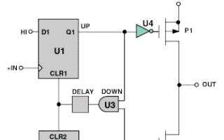 用于高频接收器和发射器的锁相环