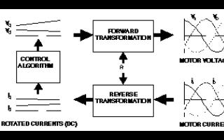 基于DSP的交流电机控制硬件可以通过DSP和电机控制芯片简化