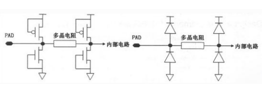 CMOS电路的ESD保护结构设计
