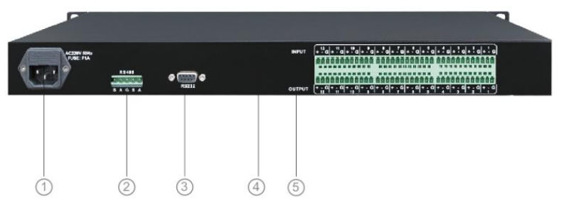 RS-485与RS-232和232-C接口相比有何特点
