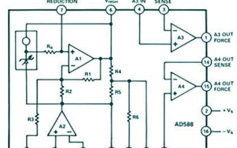 电压参考有多好?
