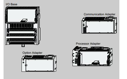 莫迪康PLC选型手册资料免费下载