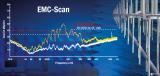 ACDC和DCDC電源最佳EMI性能的實現