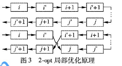 如何使用视觉抓取进行并联桁架机器人最优路径控制的说明