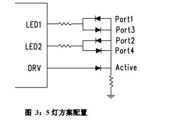 USB2.0 HUB控制器芯片SL2.2s的数据手册资料免费下载