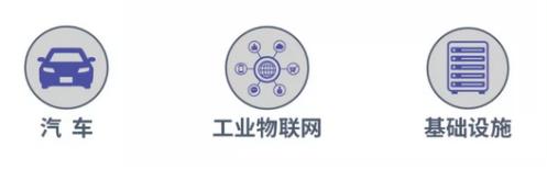 瑞萨电子和IDT共同引领创新的未来