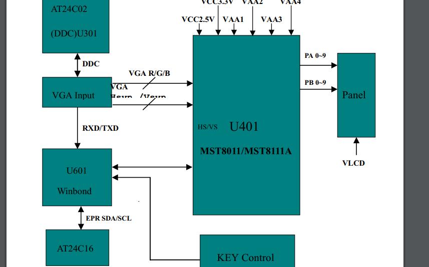acer AL-1711液晶显示器维修维修手册