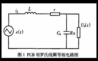 电流传感头PCB型Rogowski线圈的设计与特性分析