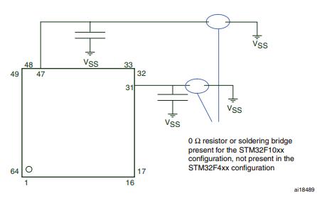 STM32F405xx和STM32F407xx系列微处理器的数据手册免费?#30053;? />    </a> </div><div class=