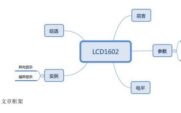 使用51单片机控制液晶显示器LCD1602的详细资料说明