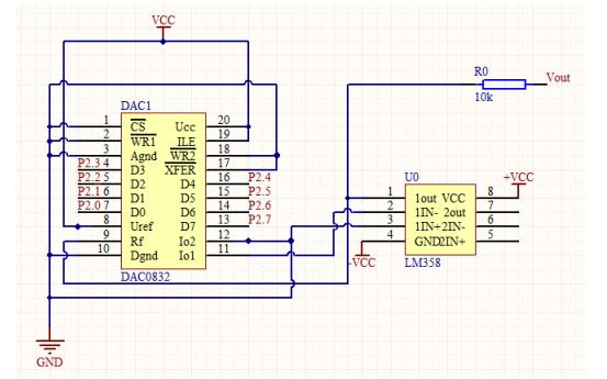 从DAC0832内部工作原理探索DAC0832输出电压的方法资料说明