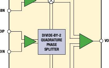16位DAC用串行输入具有很大的范围选择