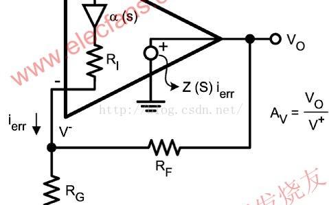 不同的宽带电源电流反馈都可以用运算放大器