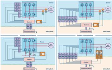 栅极驱动和电流反馈信号隔离工业电机驱动中的作用巨大