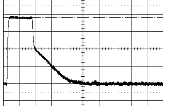 基于对数放大器进行RF脉冲检测的作用分析
