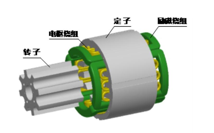 无刷直流电机BLDC的simulink仿真资料说明
