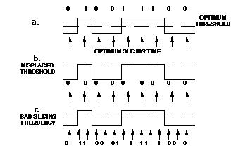 数字通信系统人如何混合信号组件讲解