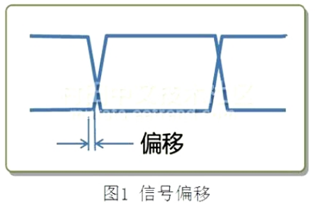 如何在信號線中使用共模扼流圈來消除共模噪音