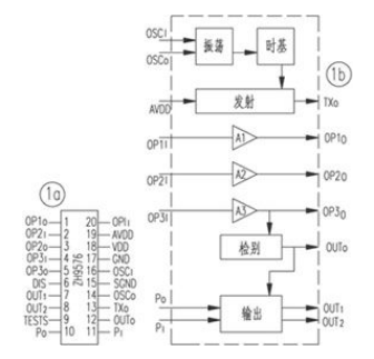 红外线传感控制器ZH9576的脚功能说明及应用实例