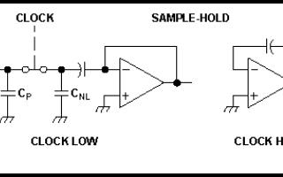 你要了解的流水线转换器(AD876)