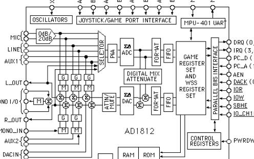 最新音响技术:单片PC音响系统