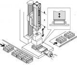 详细介绍制造业中几种最常见的传感器类型