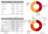 过去十年,华为累计投入研发费用超过4800亿元人...